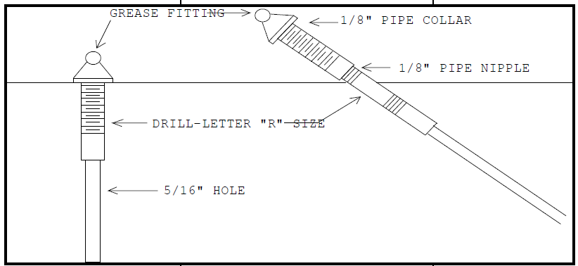 Hole Drilling Diagram